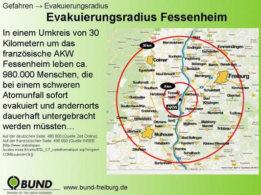 Evakuierungsradius  um Fessenheim