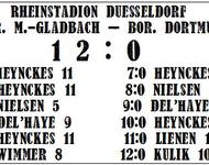 letzter Spieltag 1977/78