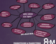 Mind_map_Feministischer*streik