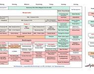 programm-schema 2012